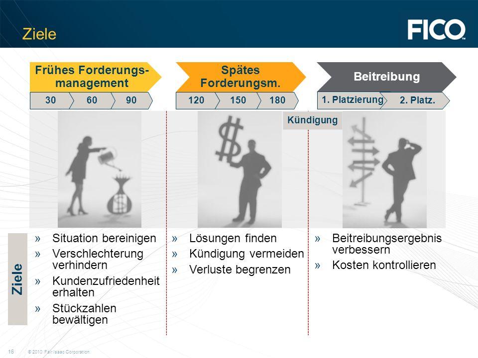© 2010 Fair Isaac Corporation.16 Ziele Frühes Forderungs- management Spätes Forderungsm.