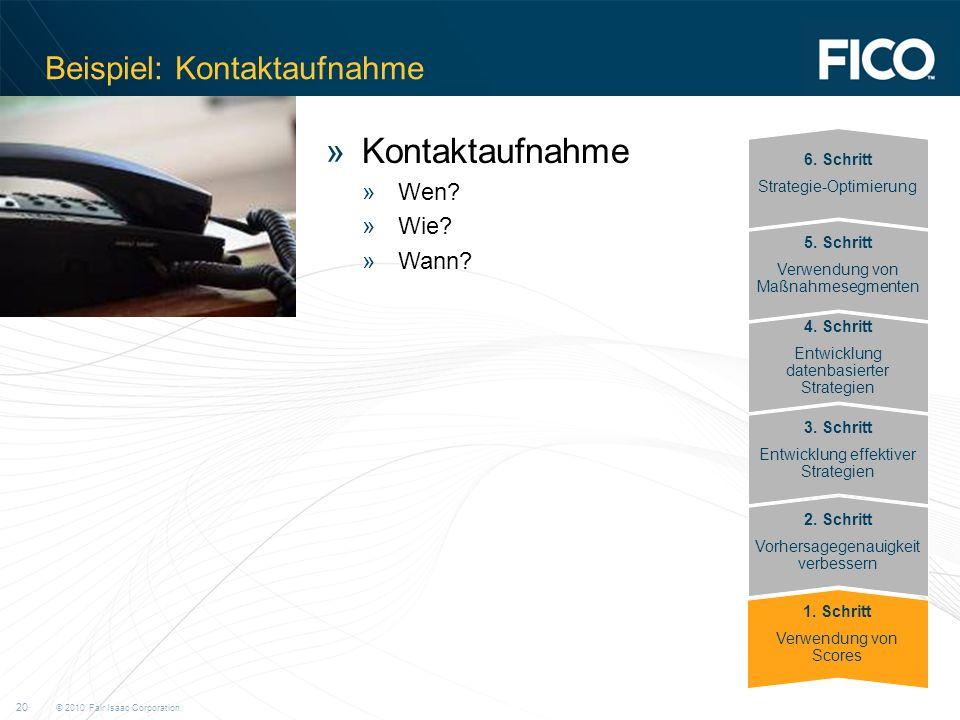 © 2010 Fair Isaac Corporation.20 Beispiel: Kontaktaufnahme »Kontaktaufnahme »Wen.