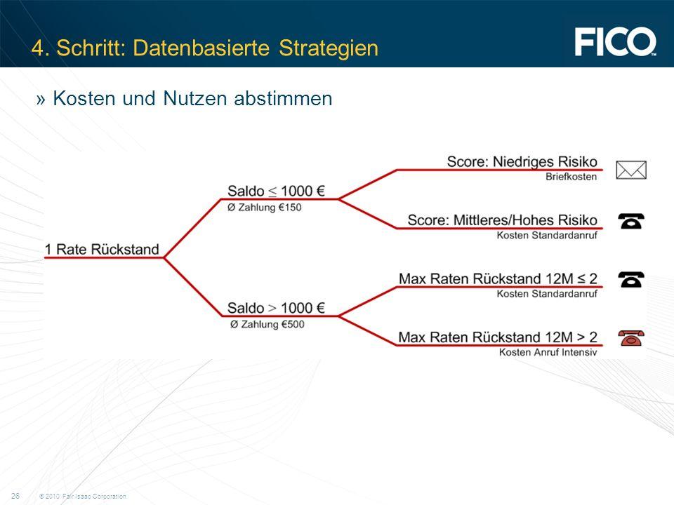 © 2010 Fair Isaac Corporation. 26 4. Schritt: Datenbasierte Strategien »Kosten und Nutzen abstimmen