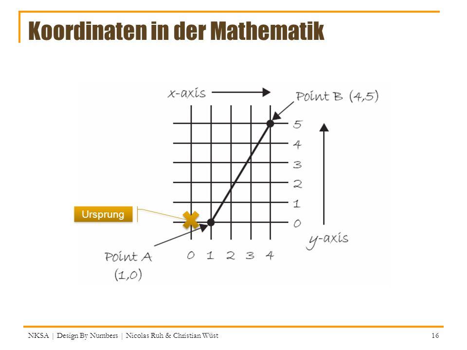 Koordinaten in der Mathematik NKSA | Design By Numbers | Nicolas Ruh & Christian Wüst Ursprung 16