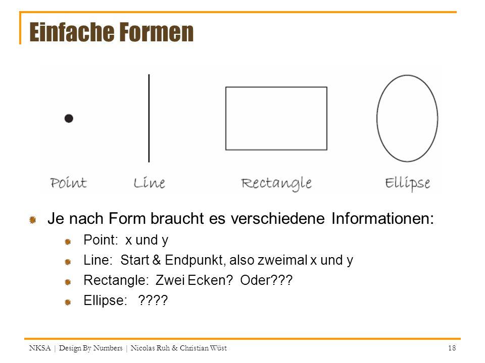 Einfache Formen Je nach Form braucht es verschiedene Informationen: Point: x und y Line: Start & Endpunkt, also zweimal x und y Rectangle: Zwei Ecken?