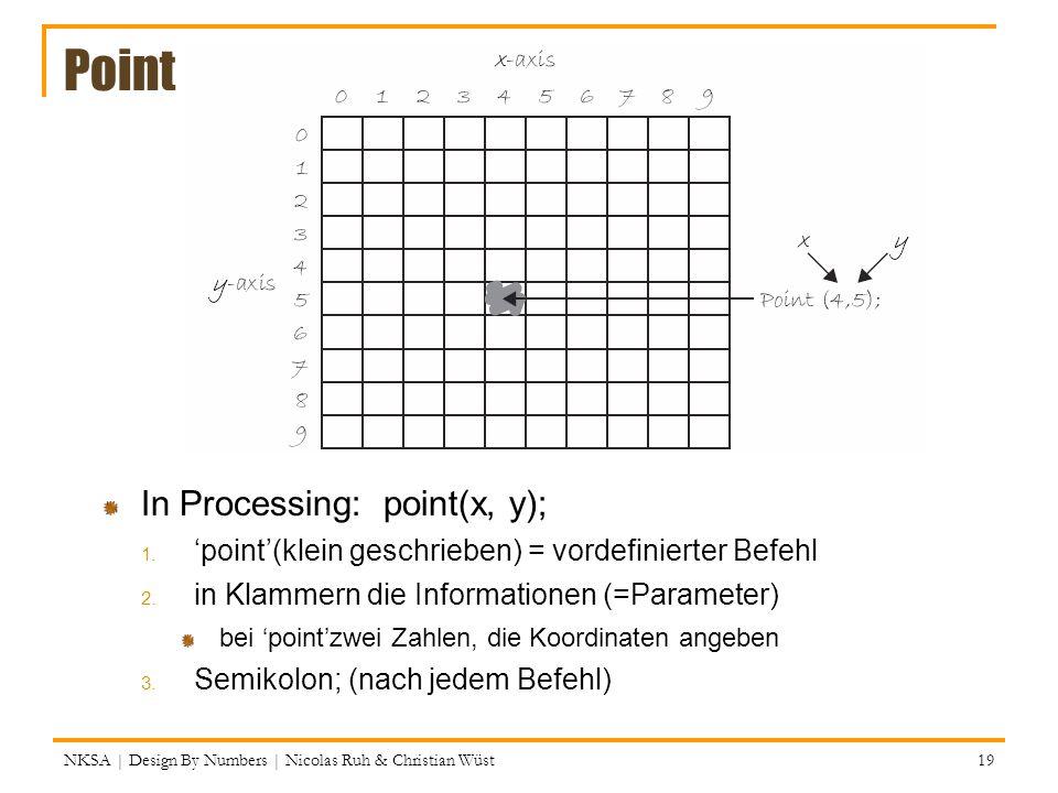 Point In Processing: point(x, y); 1. point(klein geschrieben) = vordefinierter Befehl 2. in Klammern die Informationen (=Parameter) bei pointzwei Zahl