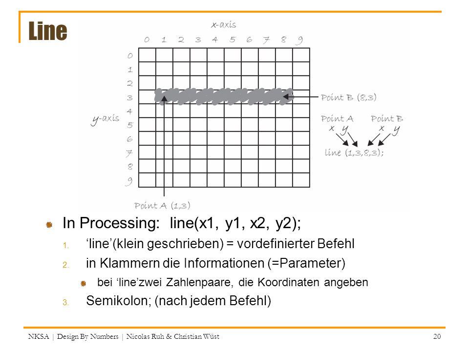 Line NKSA | Design By Numbers | Nicolas Ruh & Christian Wüst In Processing: line(x1, y1, x2, y2); 1. line(klein geschrieben) = vordefinierter Befehl 2