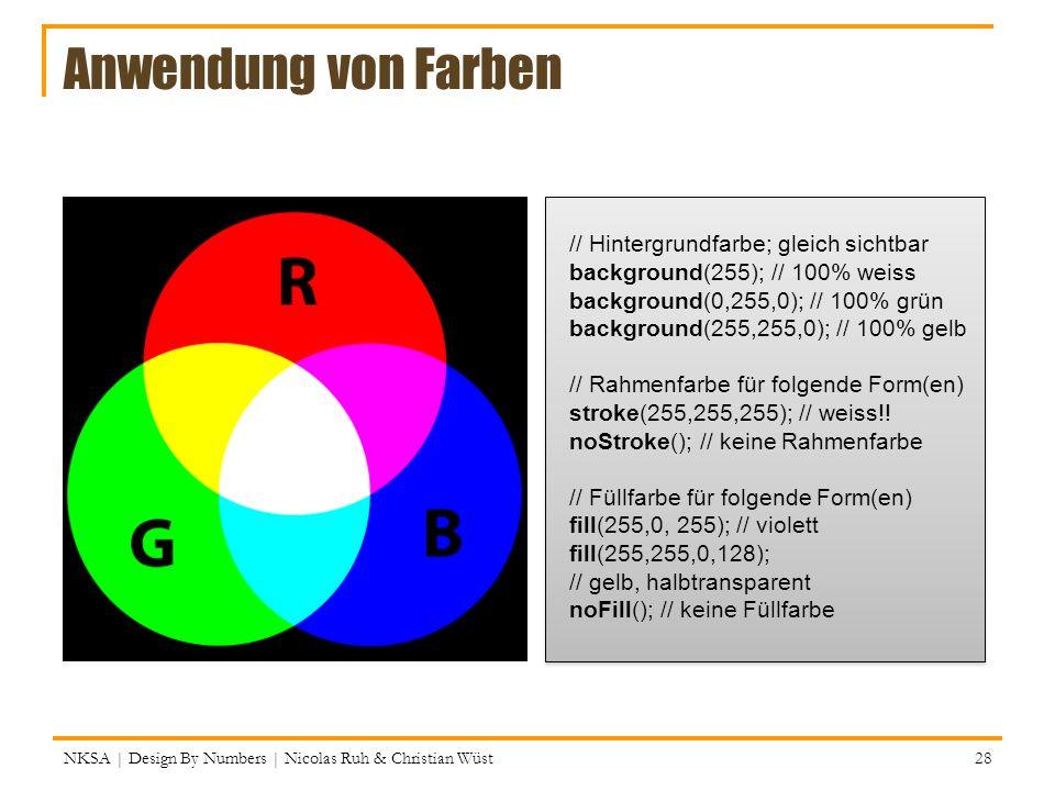 Anwendung von Farben // Hintergrundfarbe; gleich sichtbar background(255); // 100% weiss background(0,255,0); // 100% grün background(255,255,0); // 1