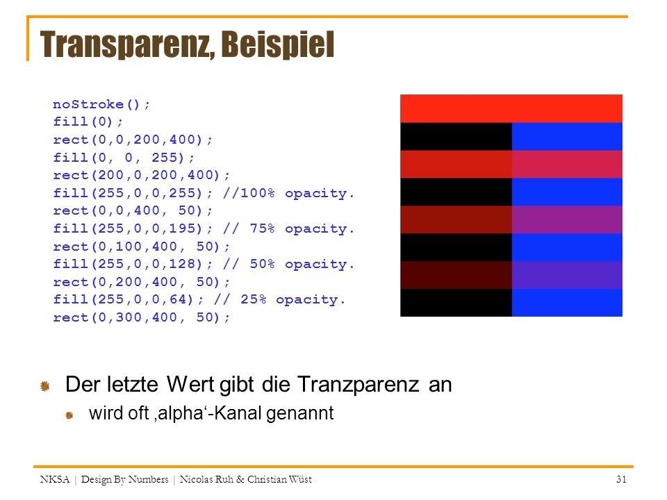 Transparenz, Beispiel Der letzte Wert gibt die Tranzparenz an wird oft alpha-Kanal genannt NKSA | Design By Numbers | Nicolas Ruh & Christian Wüst 31