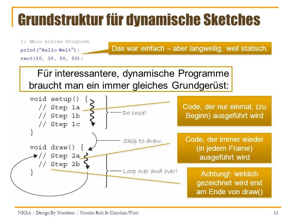 Grundstruktur für dynamische Sketches NKSA | Design By Numbers | Nicolas Ruh & Christian Wüst // Mein erstes Programm print(Hallo Welt); rect(10, 10,