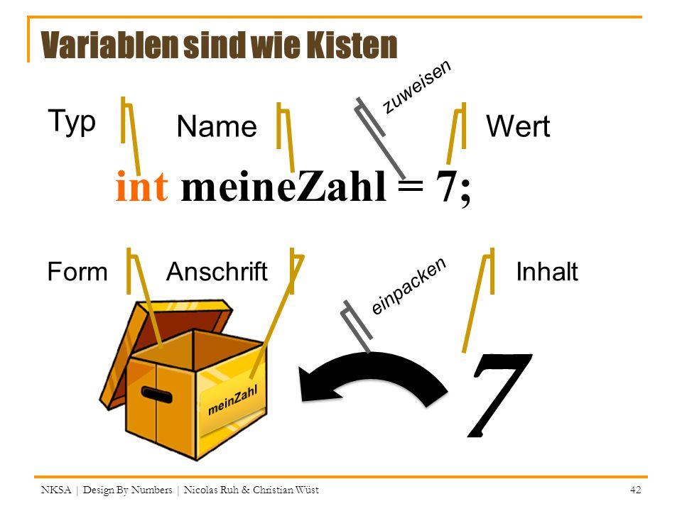 Variablen sind wie Kisten int meineZahl = 7; 7 Name Typ Wert = FormAnschriftInhalt zuweisen einpacken NKSA | Design By Numbers | Nicolas Ruh & Christi