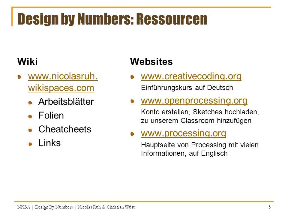 Design by Numbers: Ressourcen Wiki www.nicolasruh. wikispaces.com Arbeitsblätter Folien Cheatcheets Links Websites www.creativecoding.org Einführungsk