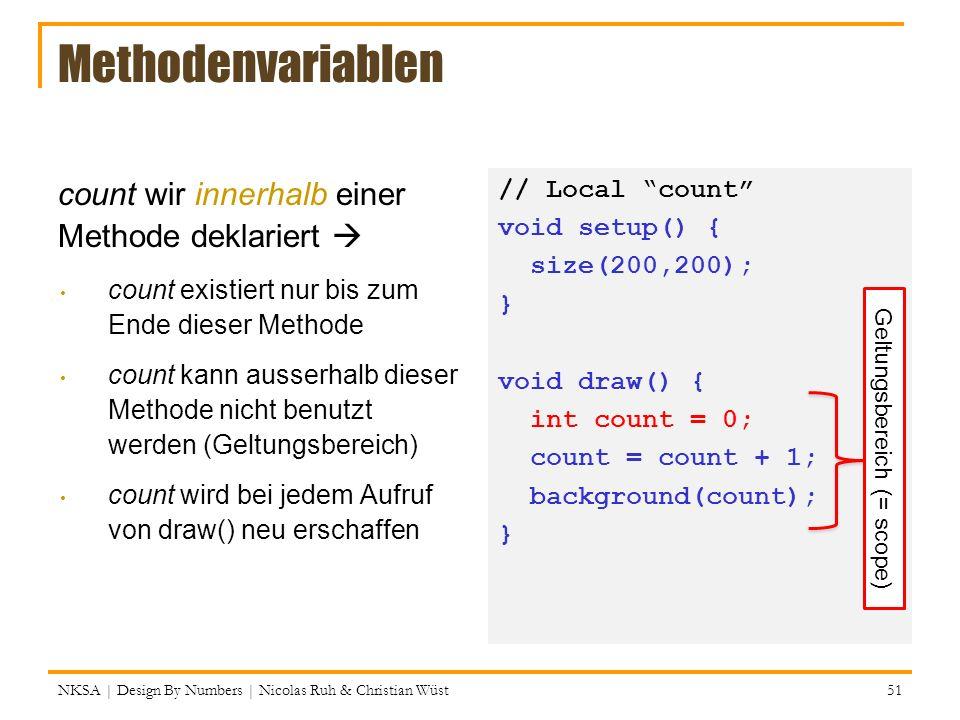 Methodenvariablen // Local count void setup() { size(200,200); } void draw() { int count = 0; count = count + 1; background(count); } count wir innerh