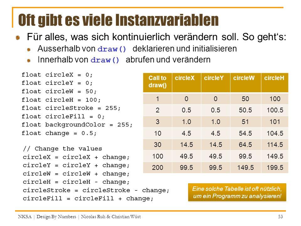 Oft gibt es viele Instanzvariablen Für alles, was sich kontinuierlich verändern soll. So gehts: Ausserhalb von draw() deklarieren und initialisieren I