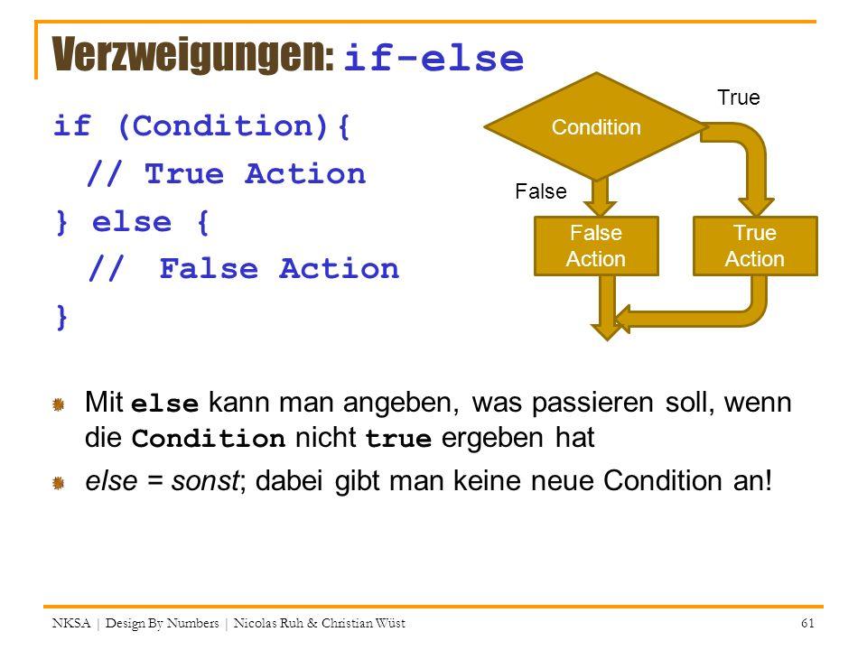 NKSA | Design By Numbers | Nicolas Ruh & Christian Wüst 61 Verzweigungen: if-else if (Condition){ // True Action } else { // False Action } Mit else k
