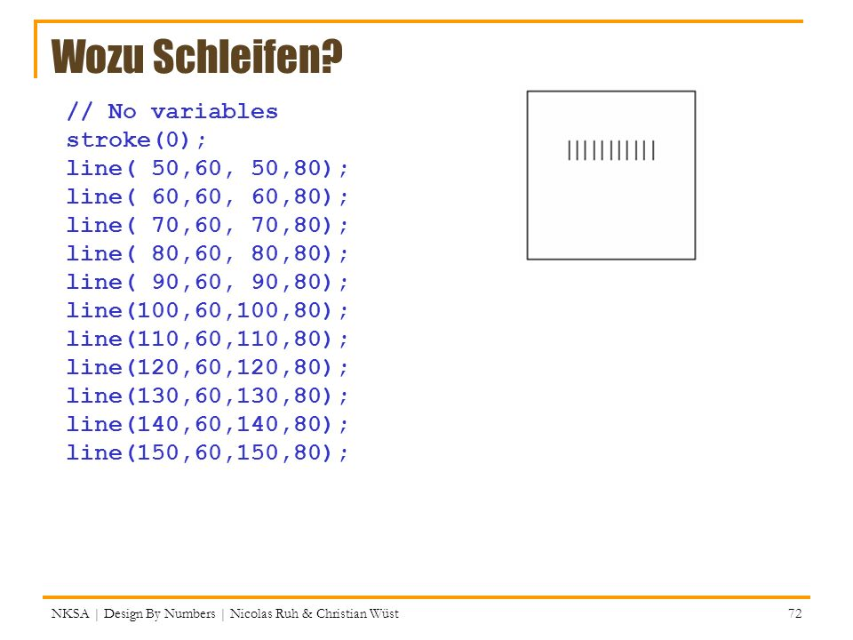 NKSA | Design By Numbers | Nicolas Ruh & Christian Wüst 72 Wozu Schleifen? // No variables stroke(0); line( 50,60, 50,80); line( 60,60, 60,80); line(
