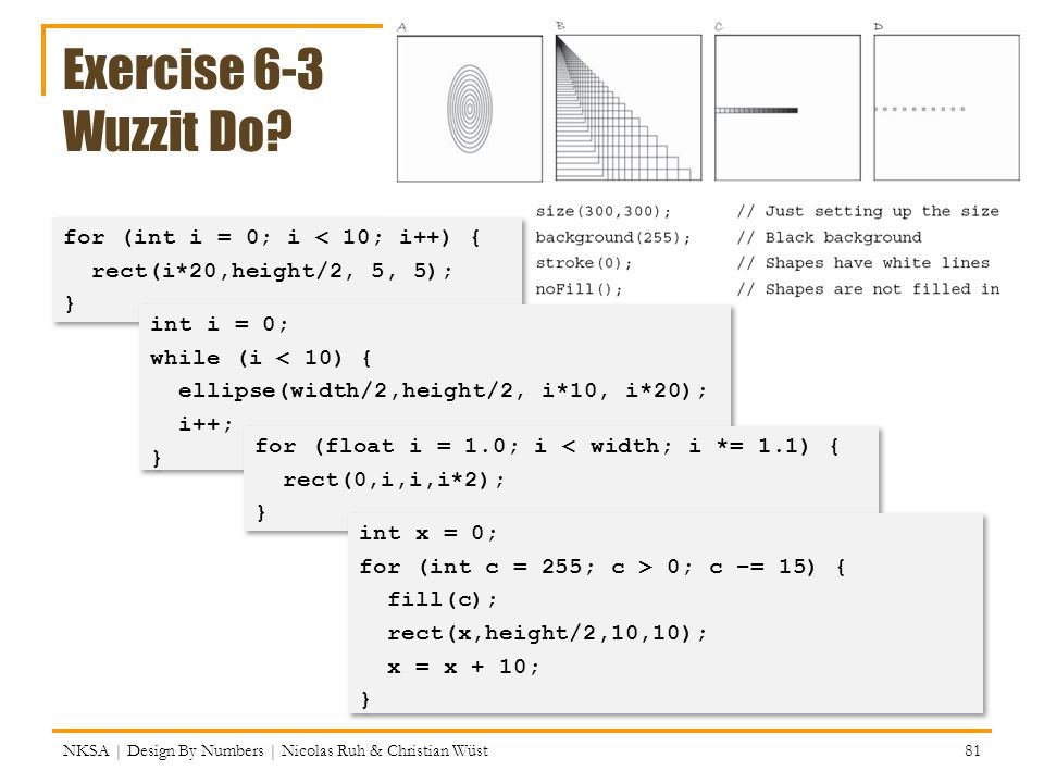 Exercise 6-3 Wuzzit Do? NKSA | Design By Numbers | Nicolas Ruh & Christian Wüst 81 for (int i = 0; i < 10; i++) { rect(i*20,height/2, 5, 5); } for (in