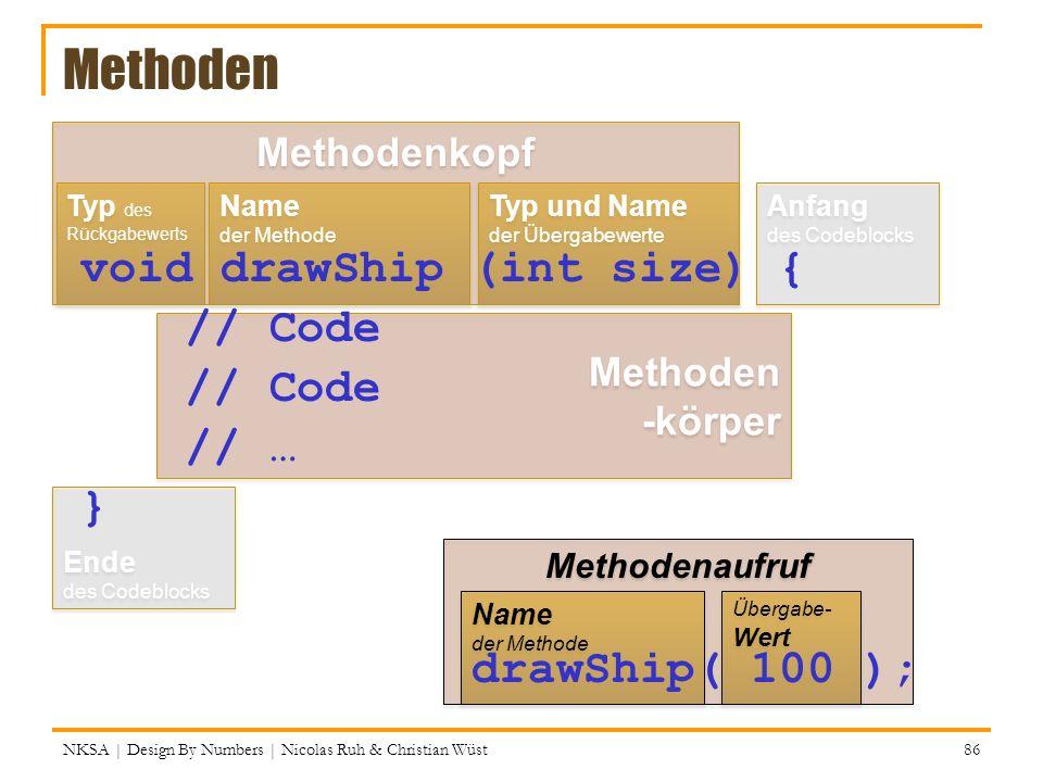Methodenkopf Name der Methode Typ des Rückgabewerts Typ und Name der Übergabewerte Anfang des Codeblocks Ende des Codeblocks Methoden -körper Methoden