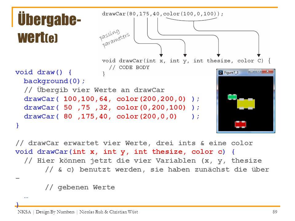 Übergabe- wert (e) NKSA | Design By Numbers | Nicolas Ruh & Christian Wüst 89 void draw() { background(0); // Übergib vier Werte an drawCar drawCar( 1