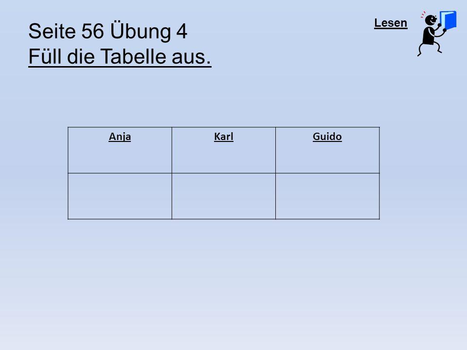 Lesen Seite 56 Übung 4 Füll die Tabelle aus. AnjaKarlGuido