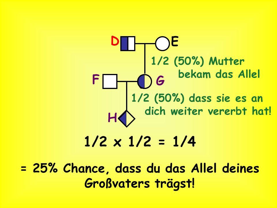 Du! D E (Großmutter) (Vater) F G (Mutter) H Wenn Dann? A.2/3 B. 1/2 C. 1/4 D. 1/6 E.1/8