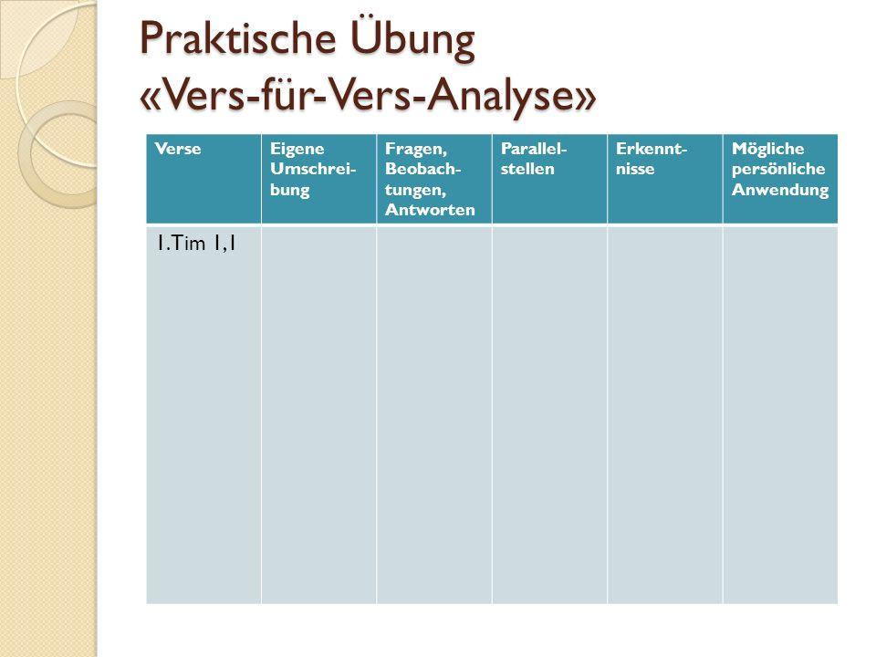 Praktische Übung «Vers-für-Vers-Analyse» Beispieltext 1. Timotheus 1,1-3 VerseEigene Umschrei- bung Fragen, Beobach- tungen, Antworten Parallel- stell