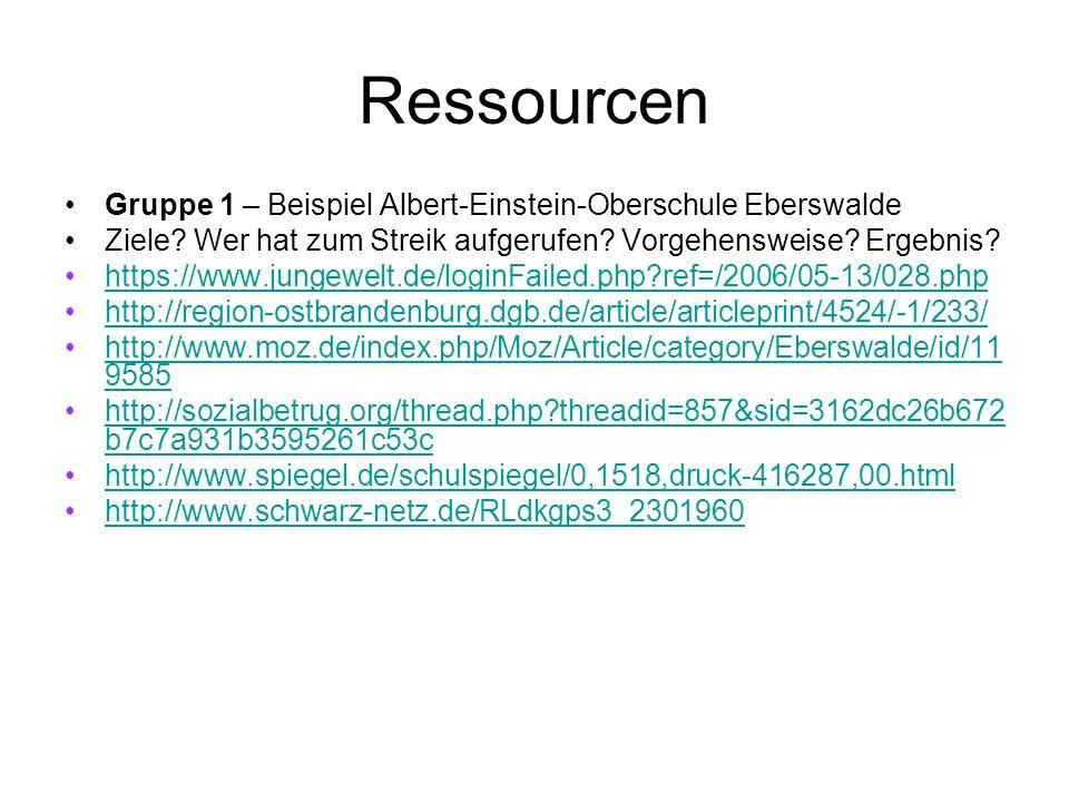 Ressourcen Gruppe 2 – Beispiel Freiherr-von Ketteler-Hauptschule Waren Was sagen die Eltern.