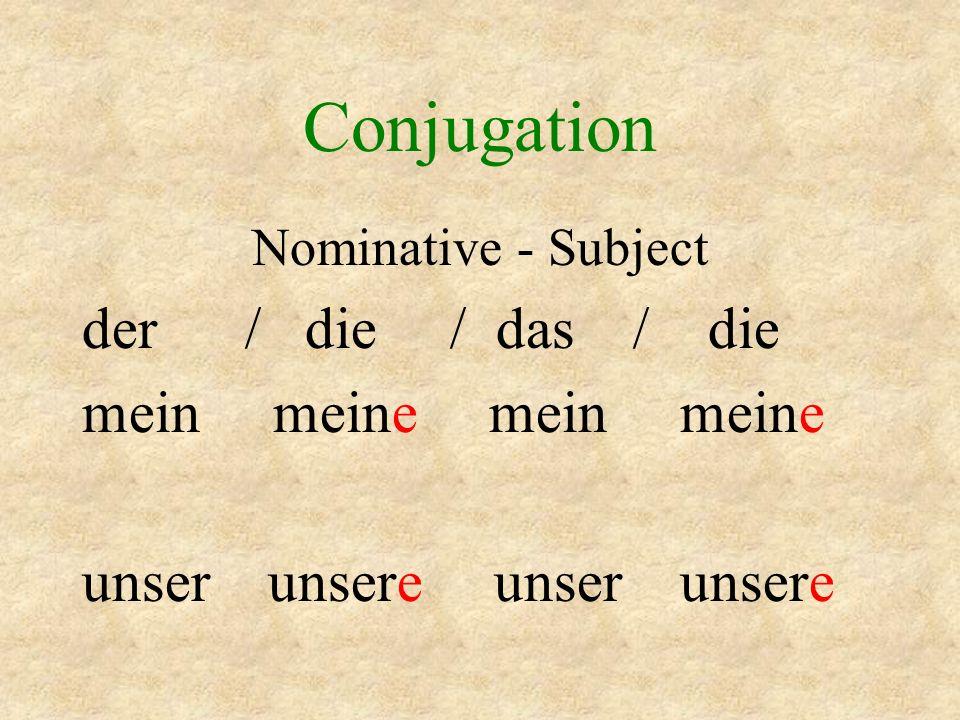 Conjugation Akkusativ – Direct Object den / die / das / die meinen meine mein meine unseren unsere unser unsere