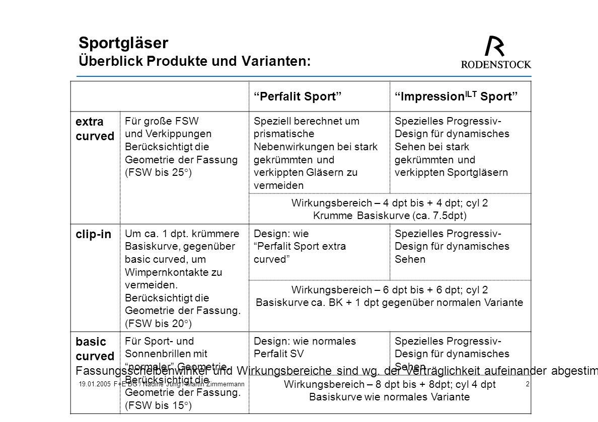 19.01.2005 F+E BG / Nadine Jung / Martin Zimmermann3 Sportgläser technische Produktinfo 1.