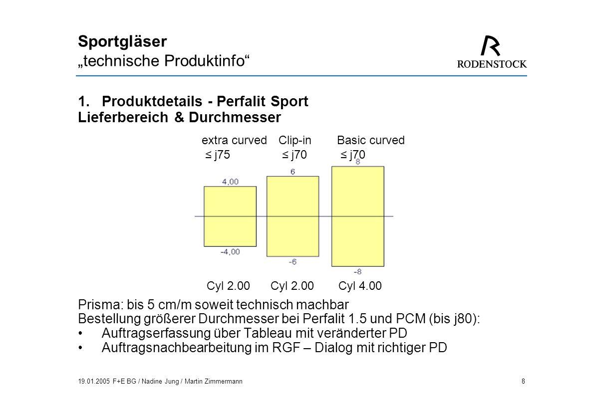 19.01.2005 F+E BG / Nadine Jung / Martin Zimmermann39 Sportgläser technische Produktinfo 7.Erweiterbarer Lieferbereich –Perfalit Sport und Impression ILT Sport werden nur im angegebenen Lieferbereich gefertigt.