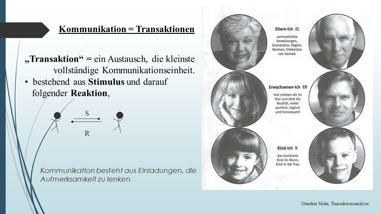 Komplementäre Transaktionen I Günther Mohr, Transaktionsanalyse