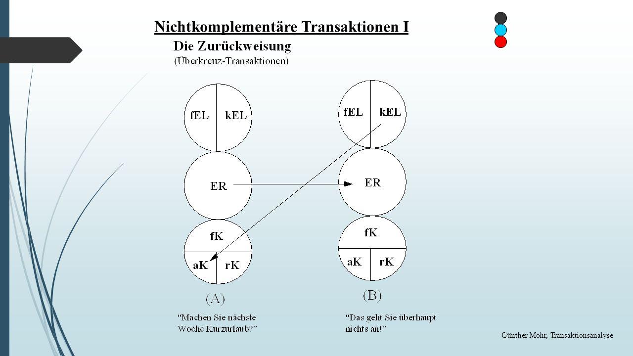 Nichtkomplementäre Transaktionen II Günther Mohr, Transaktionsanalyse Fazit: Flexibilität üben, sich nicht ziehen lassen