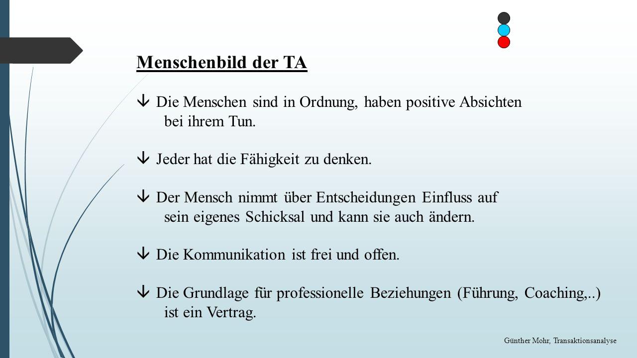 Mohr, G.(2013): Achtsamkeitscoaching, Bergisch-Gladbach: Edition Humanistische Psychologie.