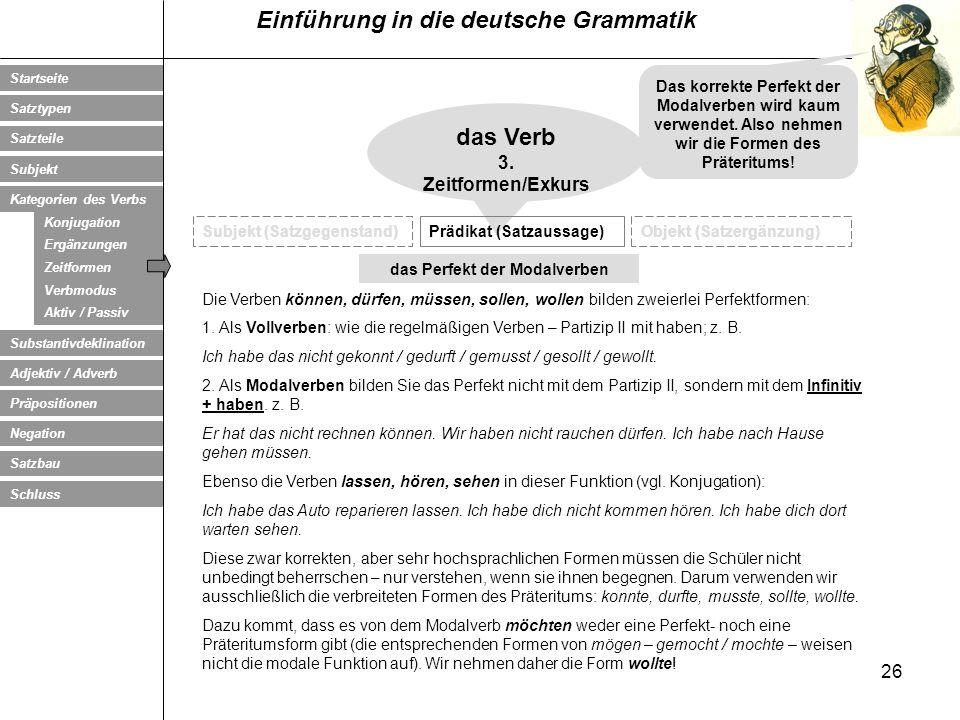 Einführung in die deutsche Grammatik Startseite Satztypen Satzteile Subjekt Kategorien des Verbs Konjugation Ergänzungen Zeitformen Verbmodus Aktiv /