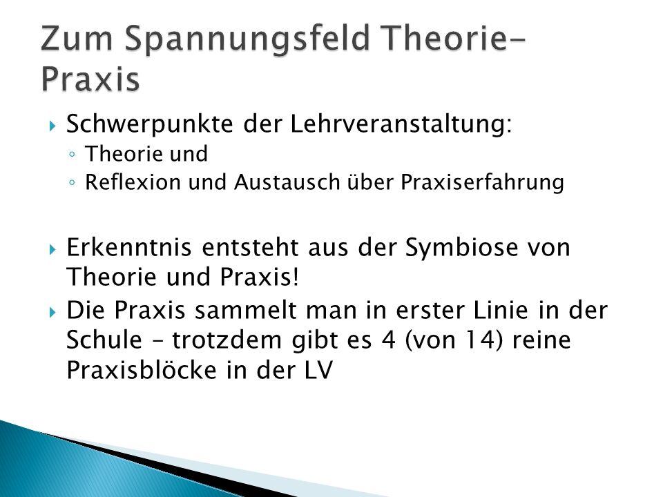 Schwerpunkte der Lehrveranstaltung: Theorie und Reflexion und Austausch über Praxiserfahrung Erkenntnis entsteht aus der Symbiose von Theorie und Prax