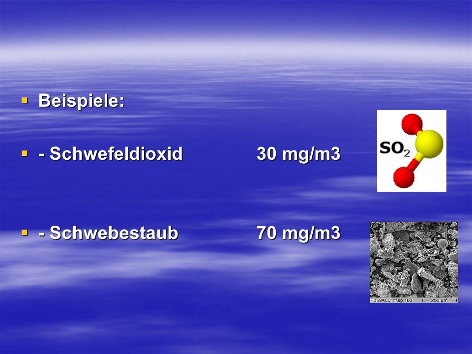 Beispiele: Beispiele: - Schwefeldioxid30 mg/m3 - Schwefeldioxid30 mg/m3 - Schwebestaub70 mg/m3 - Schwebestaub70 mg/m3