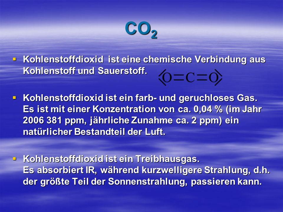 CO 2 Kohlenstoffdioxid ist eine chemische Verbindung aus Kohlenstoff und Sauerstoff.