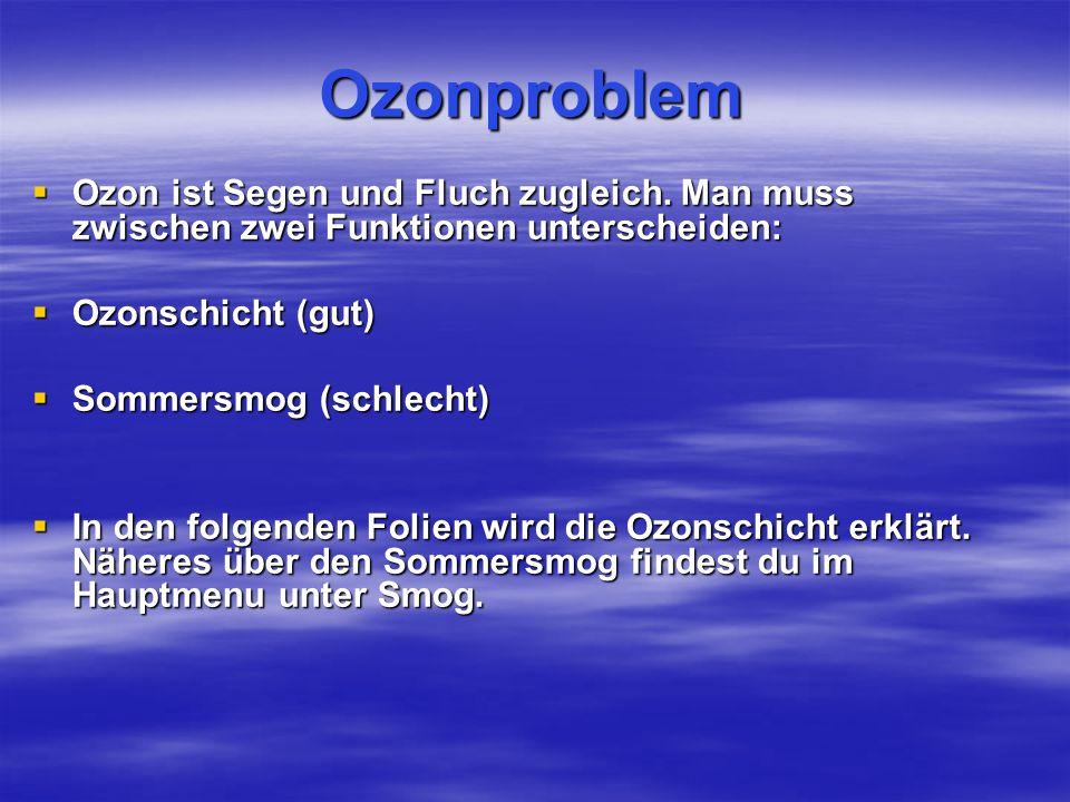 Ozonproblem Ozon ist Segen und Fluch zugleich.