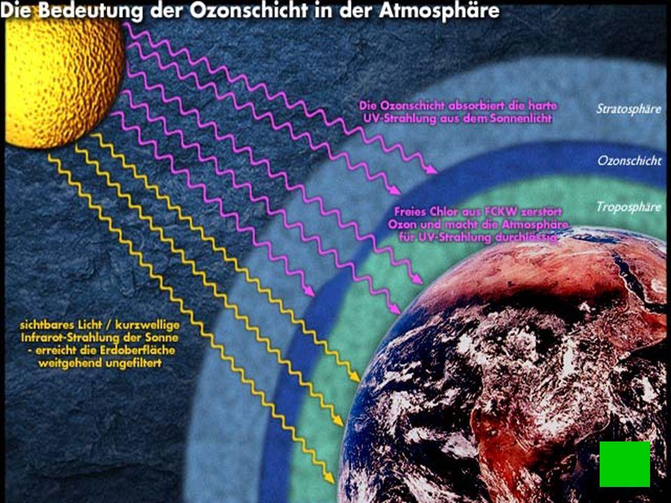 Ozonschicht Ozon, welches in der Stratosphäre gebildet wird, ist für uns lebenswichtig.