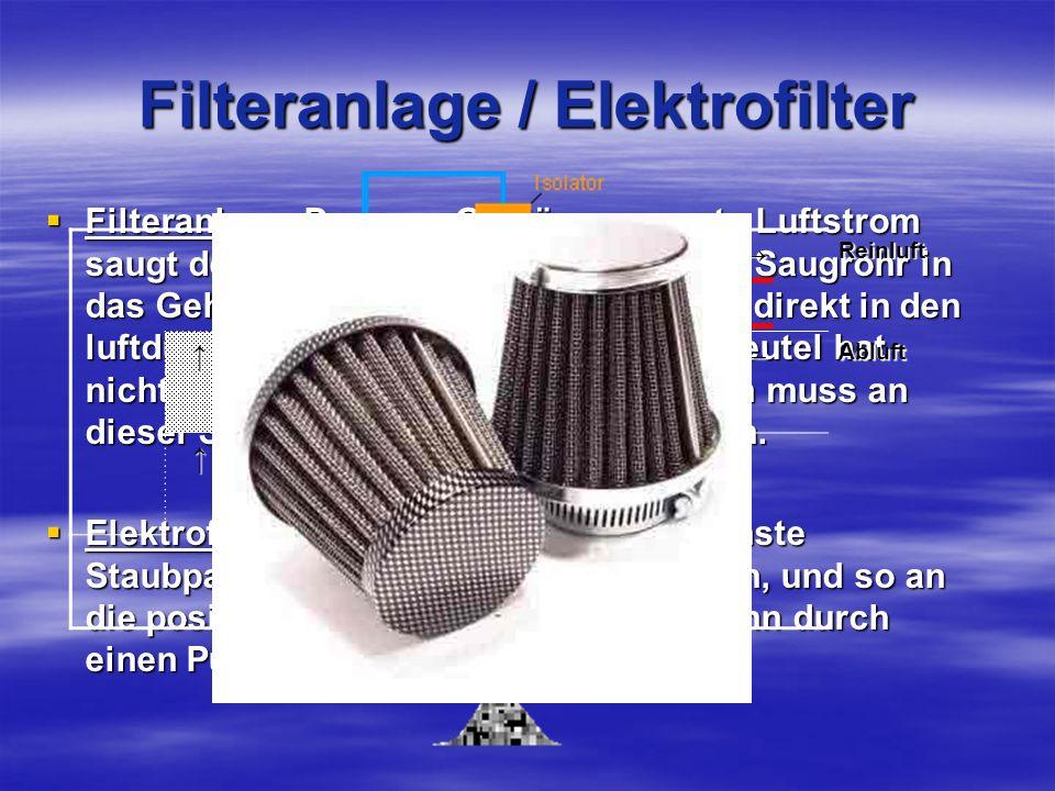 Filteranlage / Elektrofilter Filteranlage: Der vom Gebläse erzeugte Luftstrom saugt den Staub und Schmutz über das Saugrohr in das Gehäuseinnere.