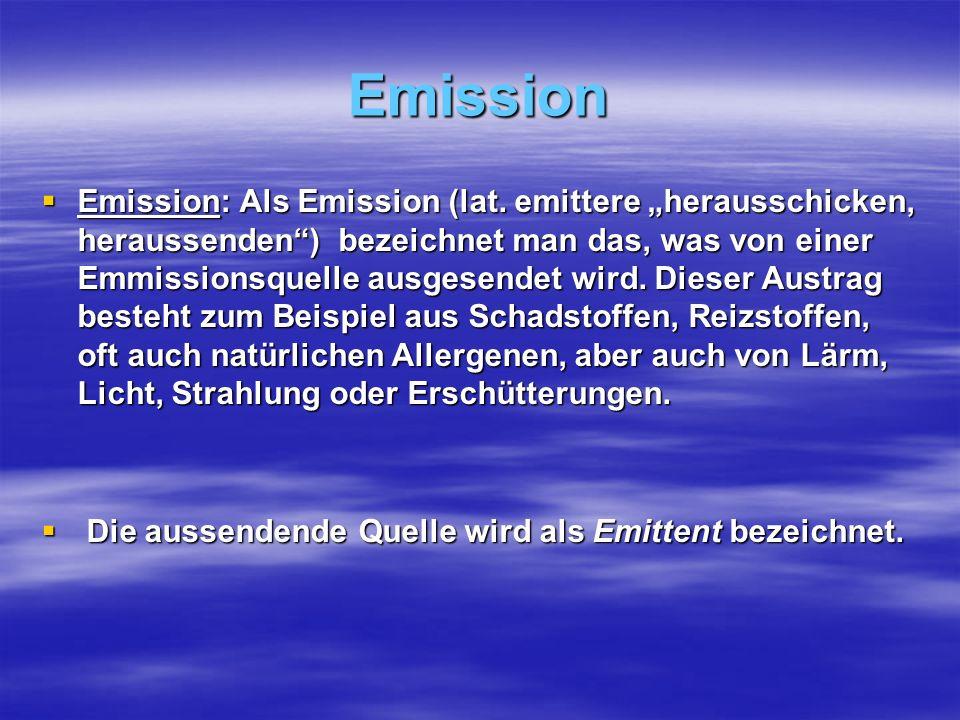 Emission Jede menschliche Tätigkeit wird mit Emission verbunden.