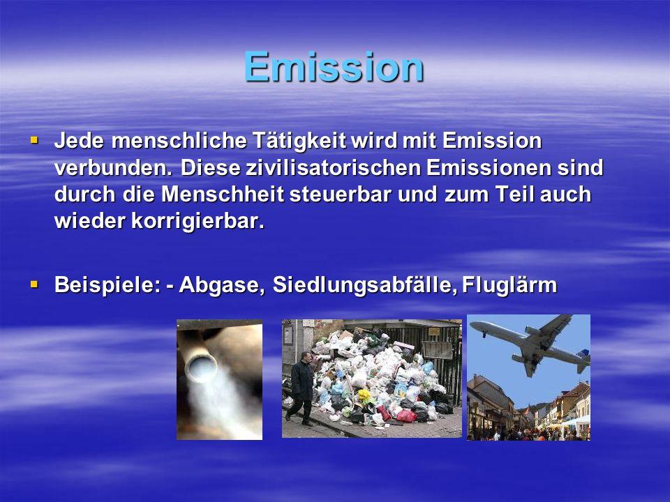 Emission Im Gegensatz dazu haben wir auf die natürlichen Emissionen keinen Einfluss Im Gegensatz dazu haben wir auf die natürlichen Emissionen keinen Einfluss Beispiele: - Gewitter, Vulkanausbrüche, Erdbeben Beispiele: - Gewitter, Vulkanausbrüche, Erdbeben
