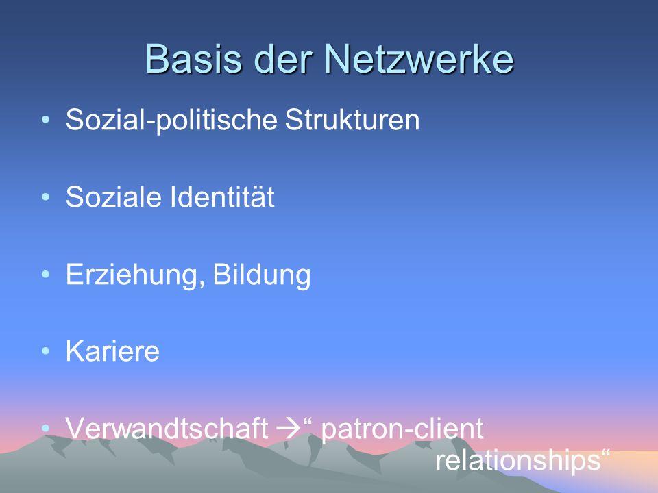 Basis der Netzwerke Sozial-politische Strukturen Soziale Identität Erziehung, Bildung Kariere Verwandtschaft patron-client relationships
