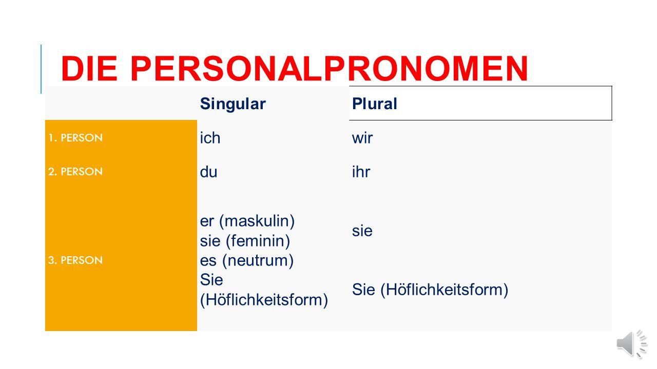 DIE PERSONALPRONOMEN SingularPlural 1.PERSON ichwir 2.