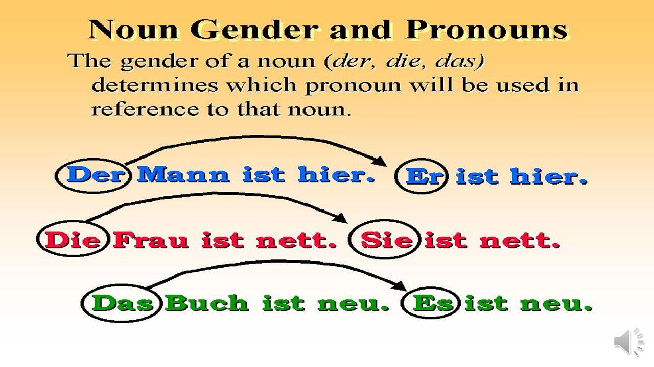 DIE PERSONALPRONOMEN SingularPlural 1. PERSON ichwir 2. PERSON duihr 3. PERSON er (maskulin) sie (feminin) es (neutrum) Sie (Höflichkeitsform) sie Sie