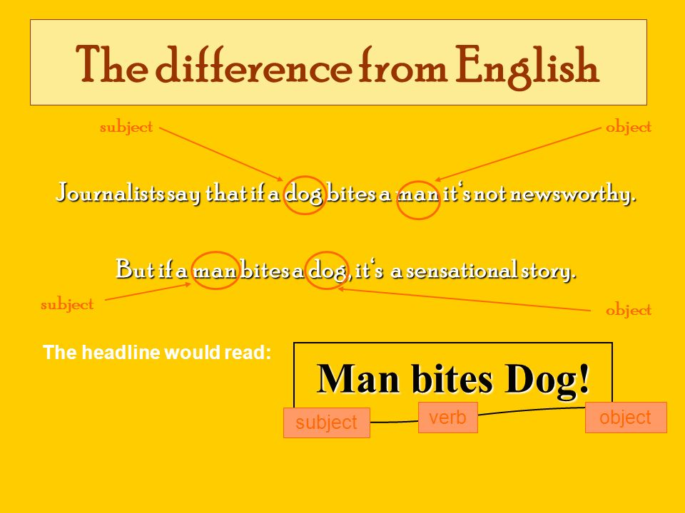 In English the subject and object are easy to identify, because the subject is placed in front of the verb and the object after the verb.