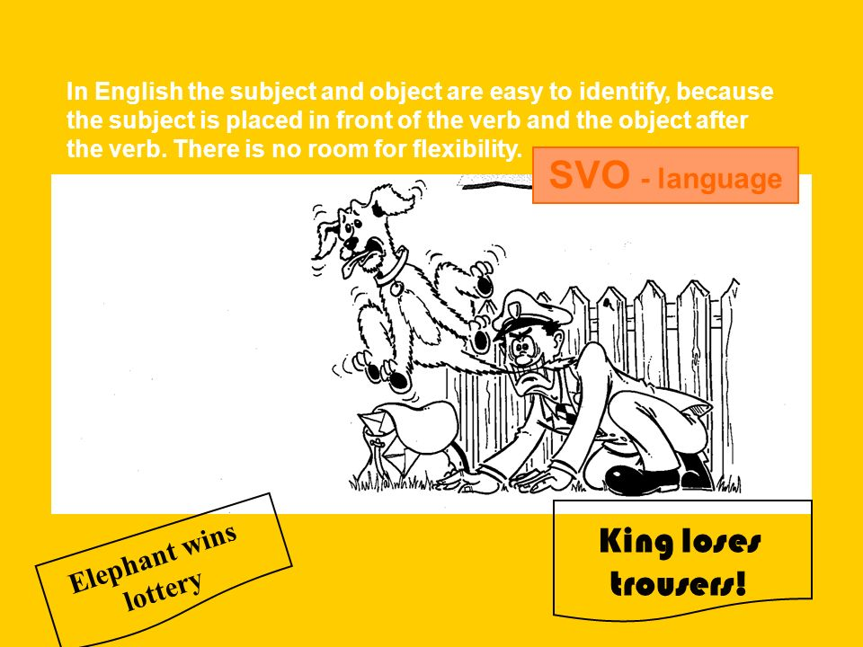 In English the subject and object are easy to identify, because the subject is placed in front of the verb and the object after the verb. There is no