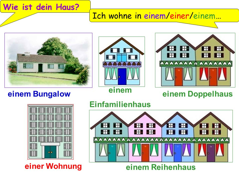 einem Einfamilienhaus einem Doppelhaus einer Wohnung einem Reihenhaus einem Bungalow Wie ist dein Haus? Ich wohne in einem/einer/einem…