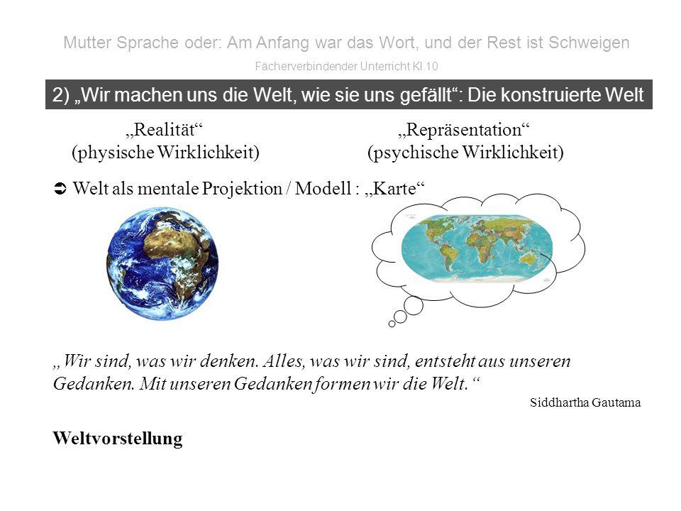 Realität Repräsentation (physische Wirklichkeit) (psychische Wirklichkeit) Welt als mentale Projektion / Modell : Karte Wir sind, was wir denken.