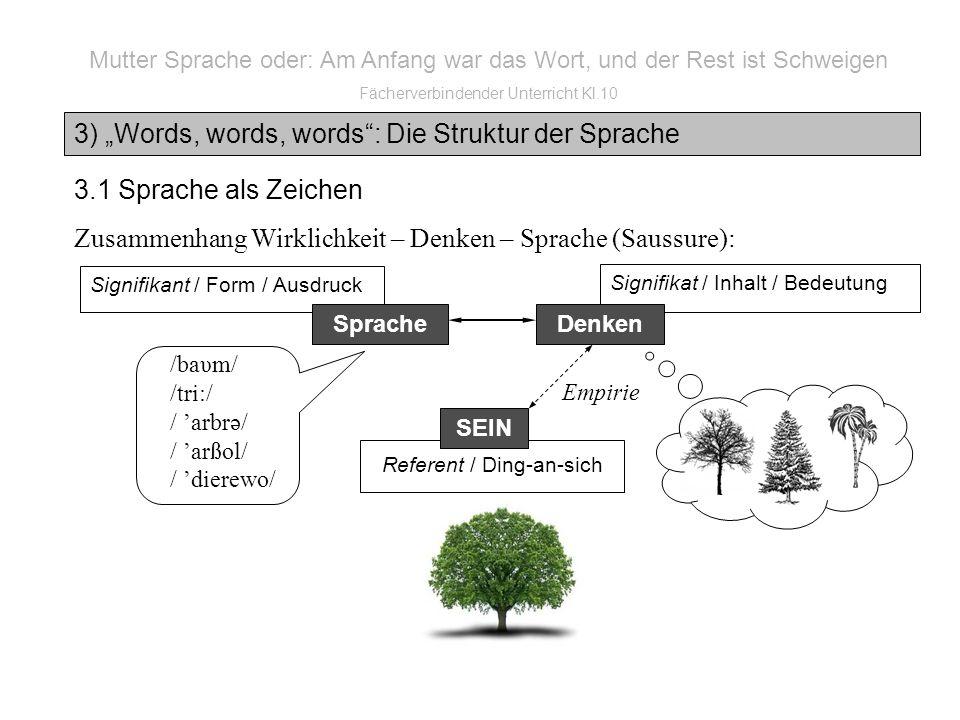 3) Words, words, words: Die Struktur der Sprache Mutter Sprache oder: Am Anfang war das Wort, und der Rest ist Schweigen Fächerverbindender Unterricht Kl.10 3.1 Sprache als Zeichen Zusammenhang Wirklichkeit – Denken – Sprache (Saussure): Signifikant / Form / Ausdruck Signifikat / Inhalt / Bedeutung Referent / Ding-an-sich SpracheDenken Empirie /baυm/ /tri:/ / arbrə/ / arßol/ / dierewo/ SEIN