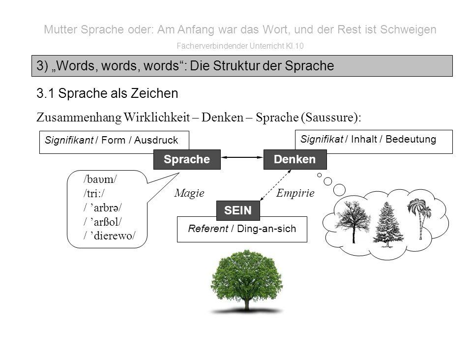 3) Words, words, words: Die Struktur der Sprache Mutter Sprache oder: Am Anfang war das Wort, und der Rest ist Schweigen Fächerverbindender Unterricht Kl.10 3.1 Sprache als Zeichen Zusammenhang Wirklichkeit – Denken – Sprache (Saussure): Signifikant / Form / Ausdruck Signifikat / Inhalt / Bedeutung Referent / Ding-an-sich SpracheDenken MagieEmpirie /baυm/ /tri:/ / arbrə/ / arßol/ / dierewo/ SEIN