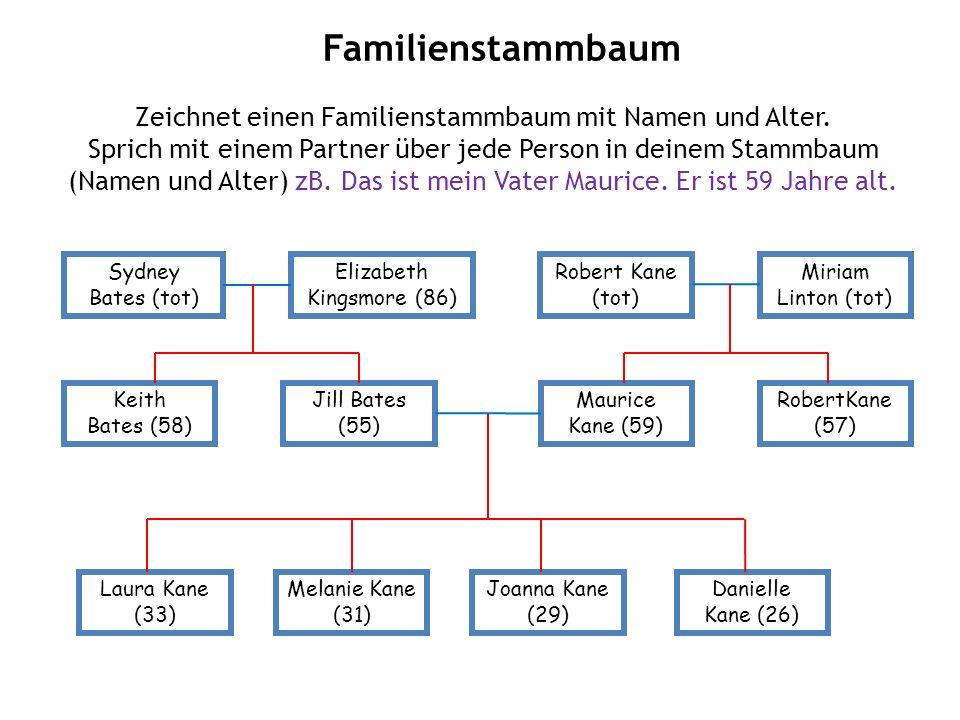 Familienstammbaum Sydney Bates (tot) Elizabeth Kingsmore (86) Robert Kane (tot) Miriam Linton (tot) Maurice Kane (59) RobertKane (57) Jill Bates (55)
