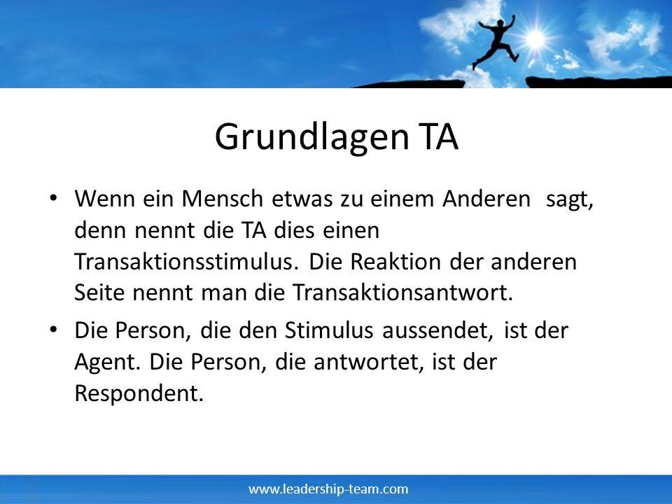 www.leadership-team.com Grundlagen TA Wenn ein Mensch etwas zu einem Anderen sagt, denn nennt die TA dies einen Transaktionsstimulus.