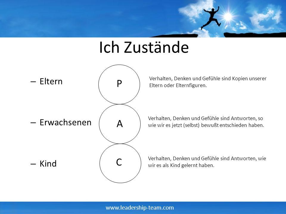 www.leadership-team.com Ich Zustände – Eltern – Erwachsenen – Kind Verhalten, Denken und Gefühle sind Kopien unserer Eltern oder Elternfiguren.